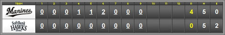 score_20110708.jpg