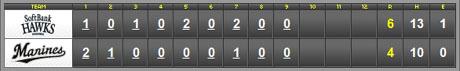 score_20110715.jpg