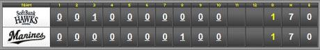 score_20110716.jpg