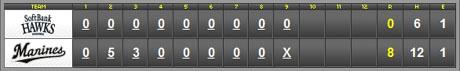 score_20110717.jpg