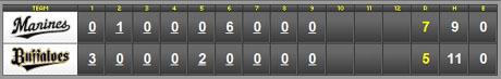 score_20110720.jpg