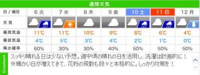 城崎温泉も春本番へ・・週明けの週間天気。