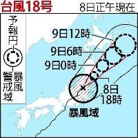 taifu181008