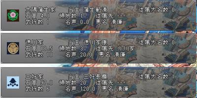 天下戦国の上-Ver0.6xx03