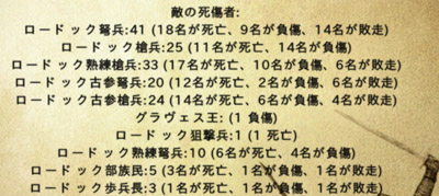 マウント&ブレード-ウォーバンド11-22