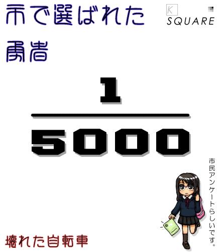 5000分の1