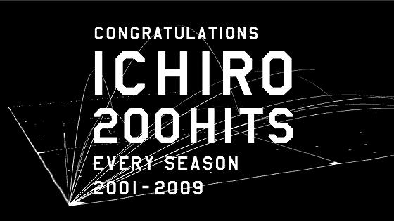 ICHIRO_200.jpg