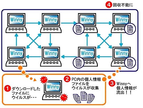 Winny_JICD.jpg