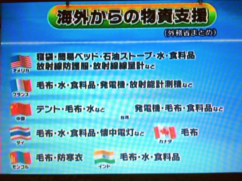 427 NHK230402海外ネットワーク