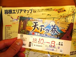 金時山ハイキング 天下の券