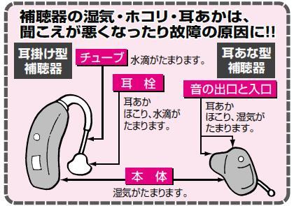補聴器相談会2