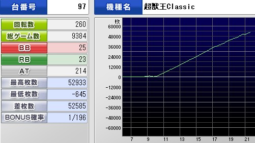 2011y02m01d_214653240.jpg