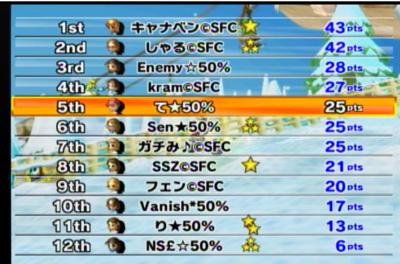 50%vsSFC_3
