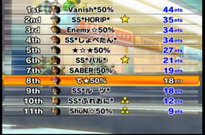 50%vsSS_2