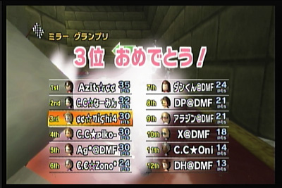 CCvsDMF_1