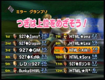HTMLvs927_2