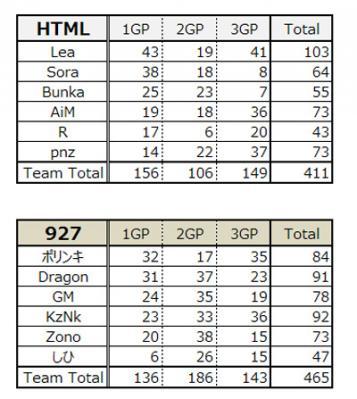 HTMLvs927