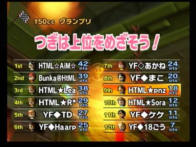 HTMLvsYF_3