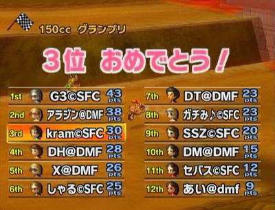 SFCvsDMF_1