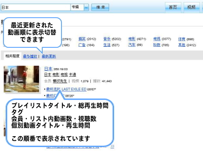 Youku検索3