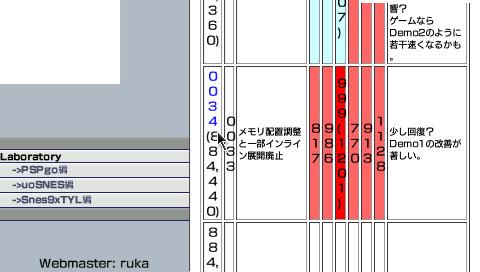 PSP_View_uoSnes_Ruka.jpg