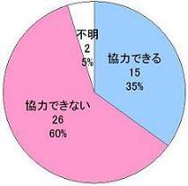 shinagawakyouryoku.jpg