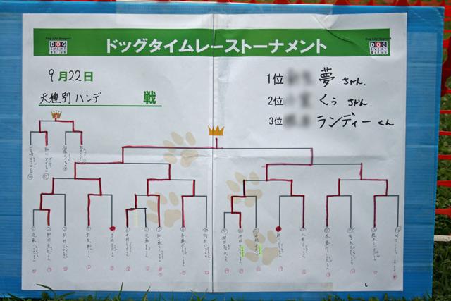 2009 09 22 加須DTR  (12)