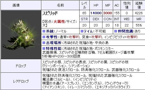 スピ君データ.JPG