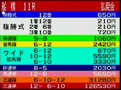 2007.12.04船橋11Rテレビ結果画像