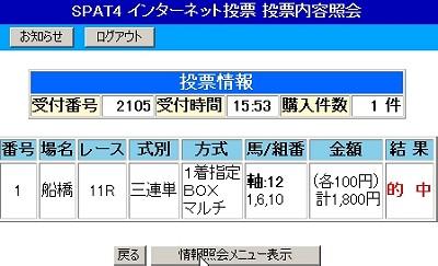 2007.12.04船橋11R投票画像