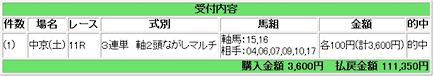 2008.03.01中京11R単万馬券