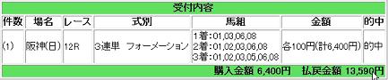 2008.03.02阪神12レース三連.jpg