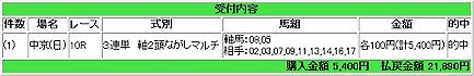 2008.03.02中京10R万馬券