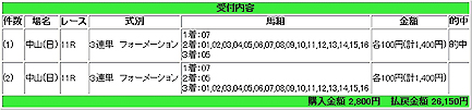 2008.03.02中山11R万馬券