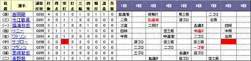 20060712_saburo.png