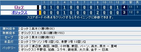 20060728_Kuroki_Save.png