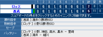 20070327_result.png