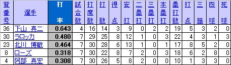 20070403_Orix.png