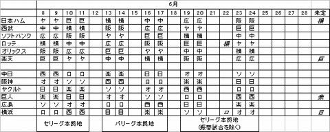 後半の対戦予定表