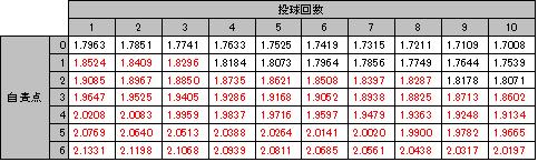 20070927_narudaru2.png