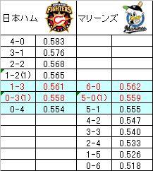 20070928_yusho.jpg