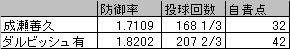 20071003_naru_daru1.jpg