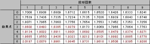 20071003_naru_daru2.jpg