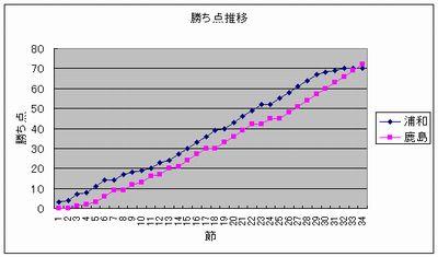 20071201_urawa.jpg