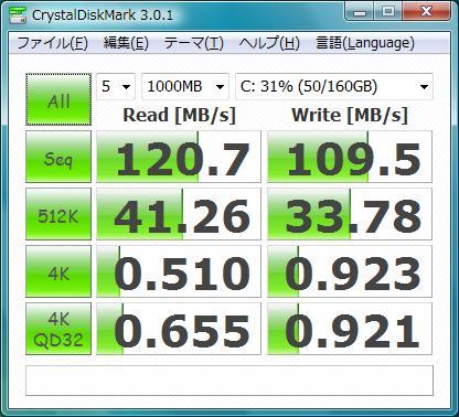 CDM-HDD