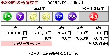 2008y02m28d_193900427.jpg