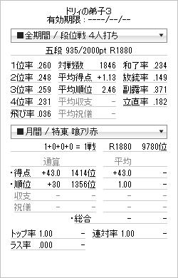 tenhou_prof_20120519でし3