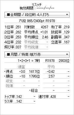 tenhou_prof_20120405.png