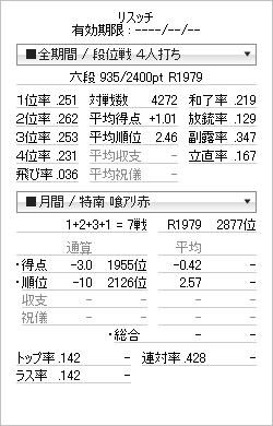tenhou_prof_20120408.png
