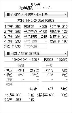 tenhou_prof_20120418.png